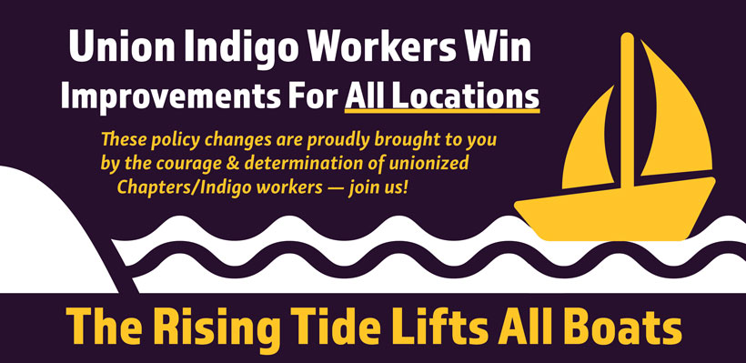 Unionized Chapters-Indigo workers win improvements at all locations.